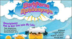 Infographic: Workforce Mobilemania
